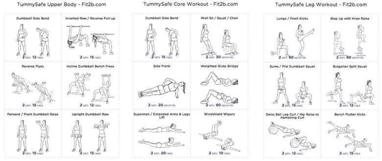 Researching Diastasis Recti and 3 TummySafe Gym Routines - Fit2B Studio