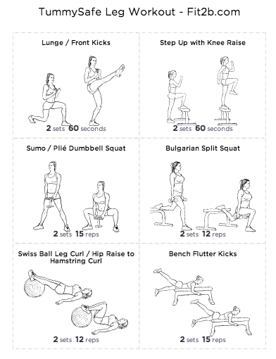 Exercises Diastasis Recti Exercises