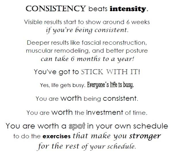 Consistency beats intensity. Most people quit just 3-5 weeks into our program and every other program. But the visible results start to show around 6 weeks if you're being consistent. And the deeper results like fascial reconstruction, muscular remodeling, better posture can take 6 months to a year! You've got to stick with it! Yes, life gets busy. But everyone's life is busy. You are worth being consistent. You are worth the investment of time. You are worth a spot in your own schedule to do the exercises that make you stronger for the rest of your schedule. Just sayin' ... more on fit2b.com