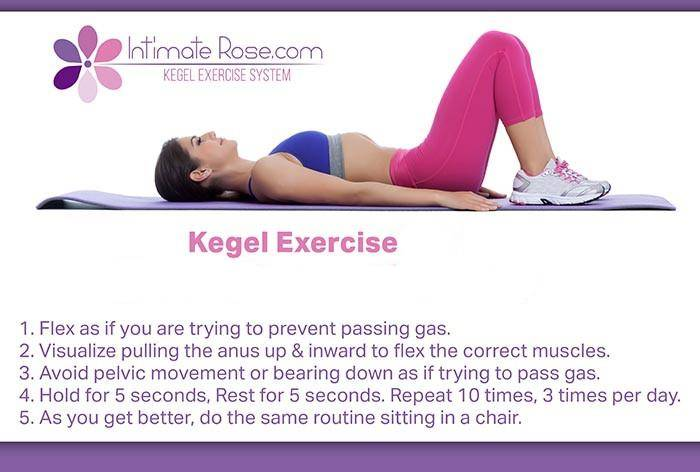 Home workouts to help strengthen your pelvic floor muscles to stop leaking pee and poo - fit2b.com | intimaterose.com